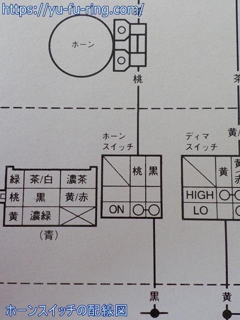 ホーンスイッチの配線図