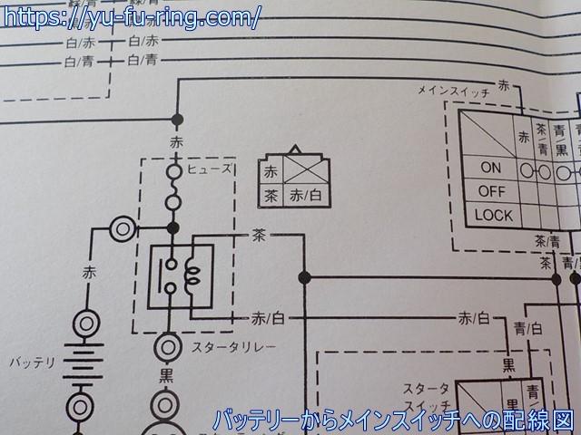 バッテリーからメインスイッチへの配線図