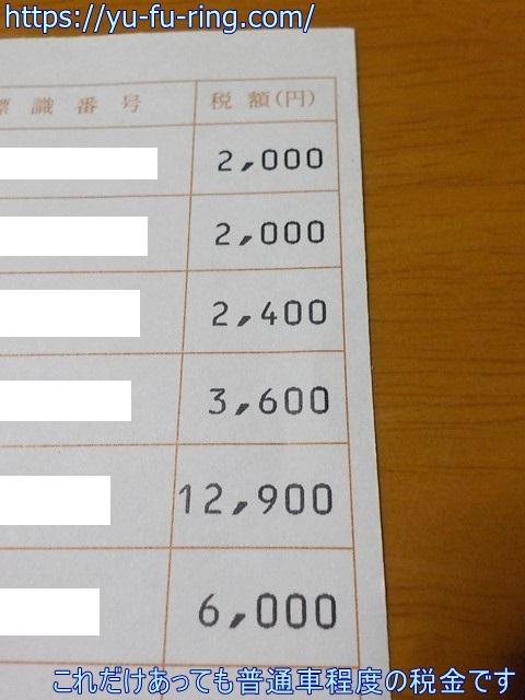 これだけあっても普通車程度の税金です